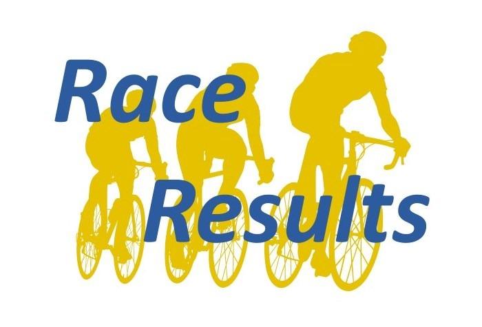 Race results w/e 22/04/2018